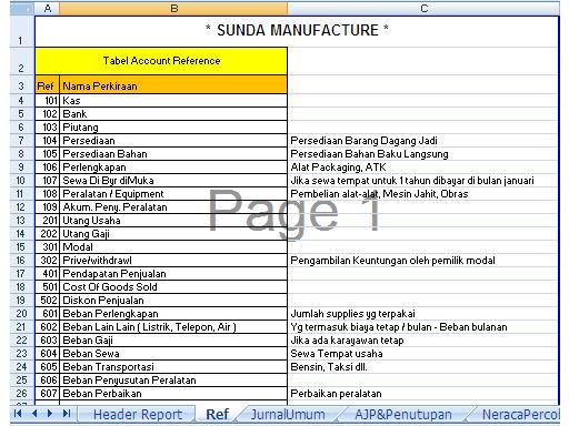 Membuat Software Akuntansi Laporan Keuangan Dengan Menggunakan Excel
